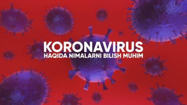 Koronavirus haqida nimalarni bilish kerak